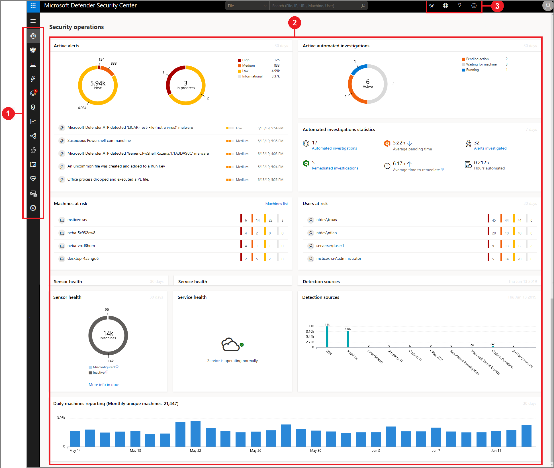Microsoft Defender Advanced Threat Protection portal overview