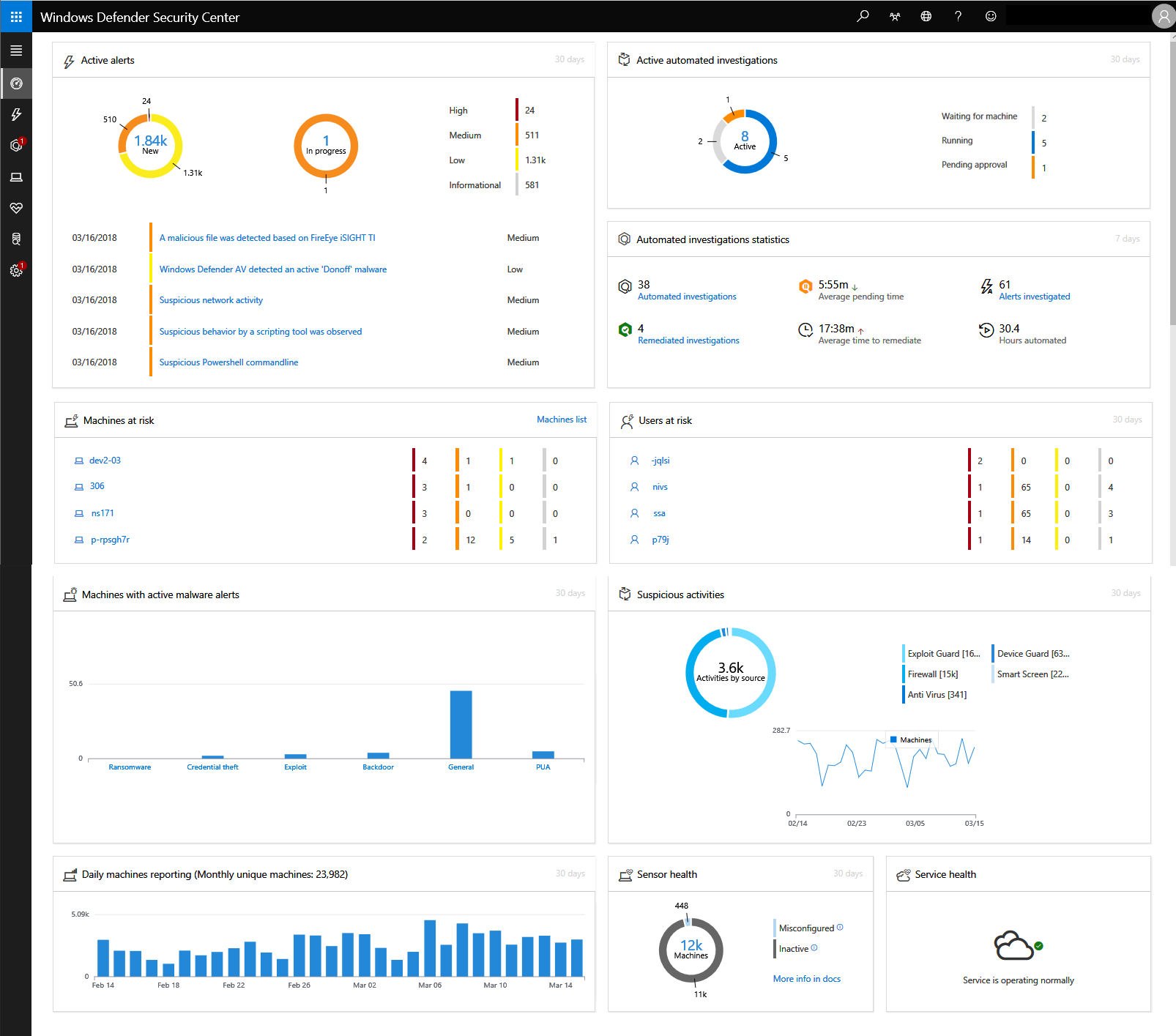 Windows Defender Advanced Threat Protection Security Operations - Operations dashboard template