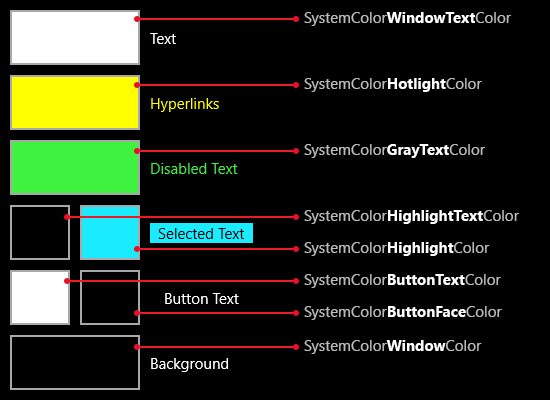 High-contrast themes - Windows UWP applications | Microsoft Docs