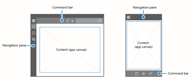 Navigation basics for uwp apps uwp app developer for Picture window design layout