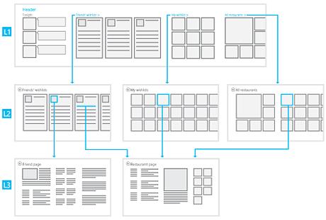 navigation basics for uwp apps uwp app developer. Black Bedroom Furniture Sets. Home Design Ideas