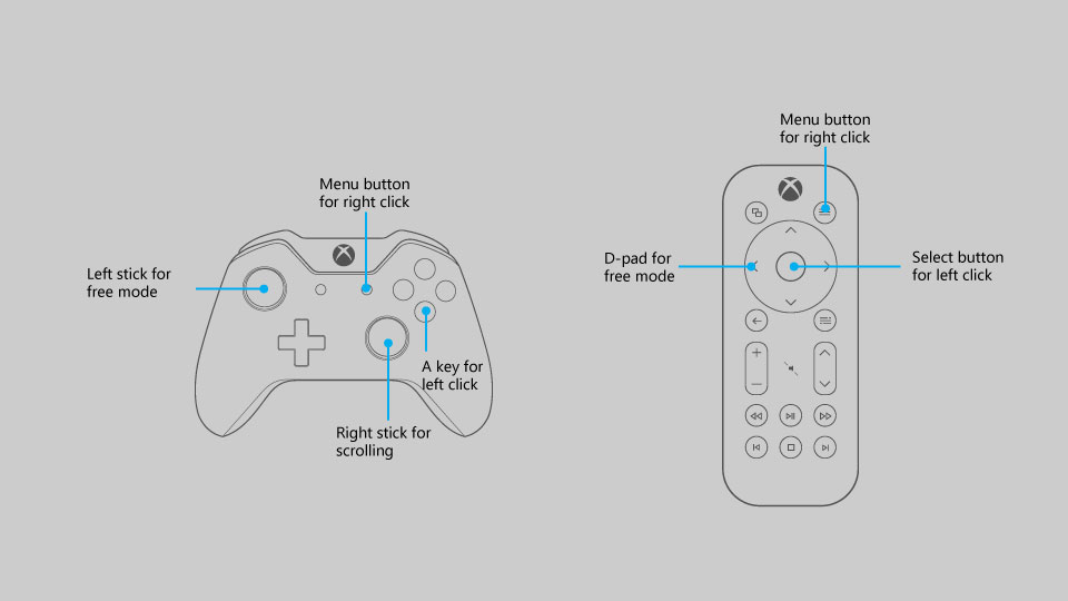 Gamepad and remote control interactions - Windows UWP