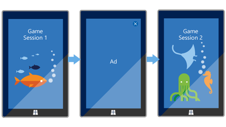 Display ads in your app with the Microsoft Advertising SDK - Windows