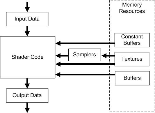 Common-Shader Core - Windows applications | Microsoft Docs