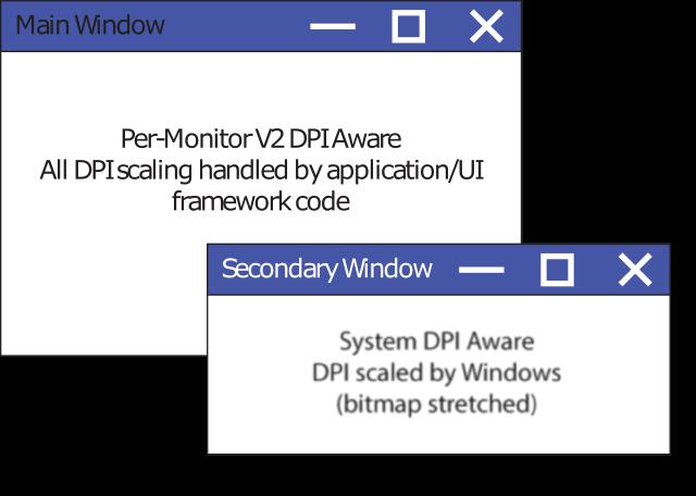 High DPI Desktop Application Development on Windows