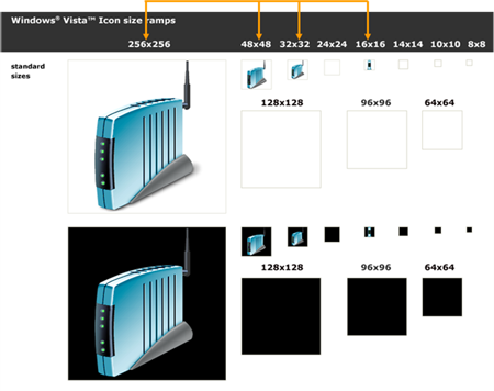 common window sizes illustration of differentsized router icons icons windows applications microsoft docs