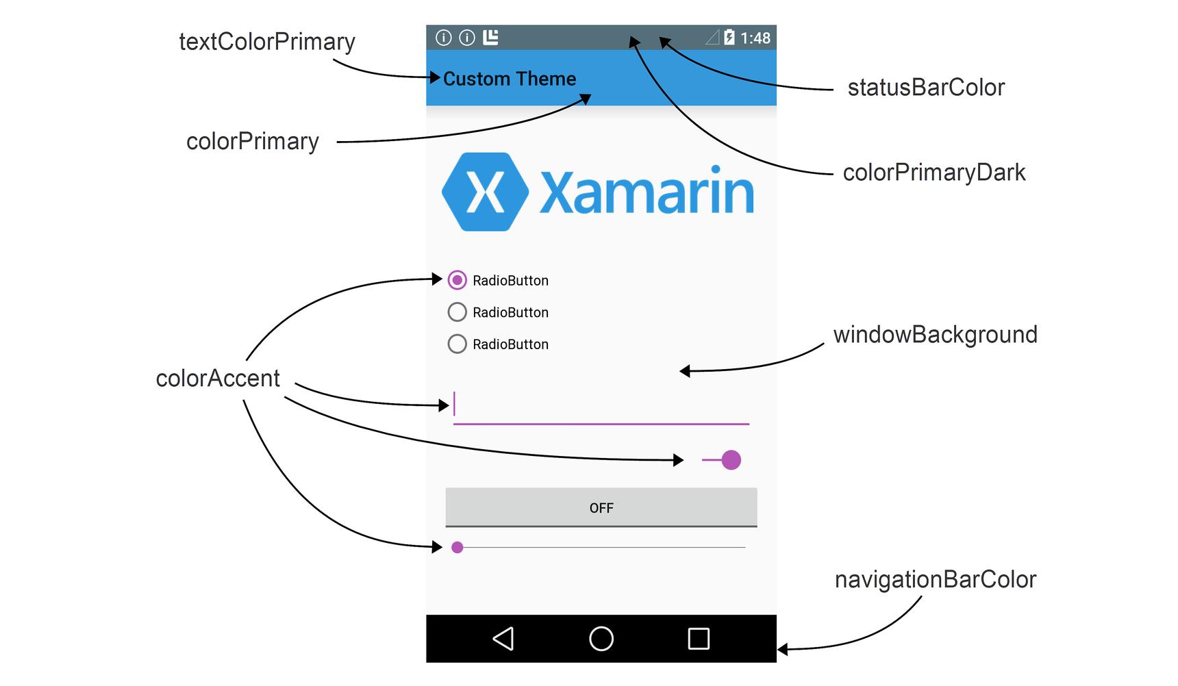 Material Theme - Xamarin | Microsoft Docs