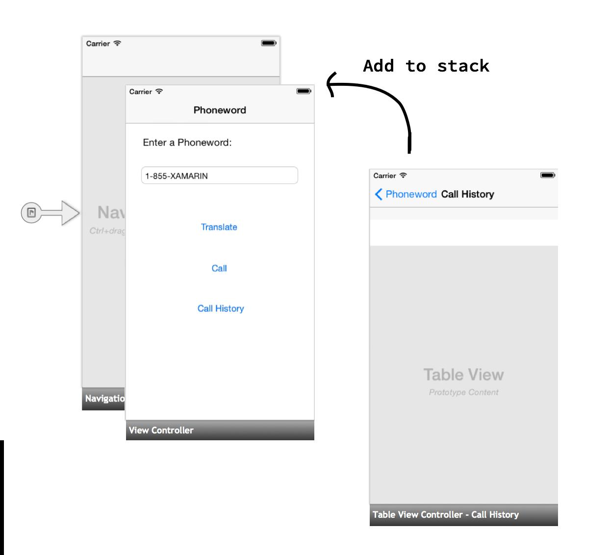 Hello, iOS Multiscreen – Deep Dive - Xamarin | Microsoft Docs