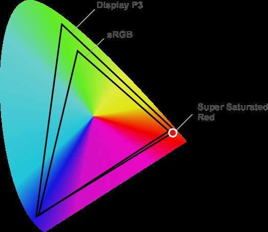 3ab538311 Wide Color in Xamarin.iOS - Xamarin