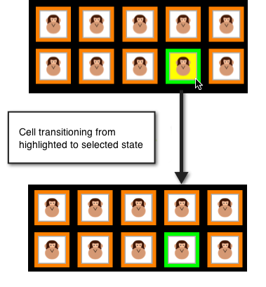 Uicollectionview Selected Cell Swift 4