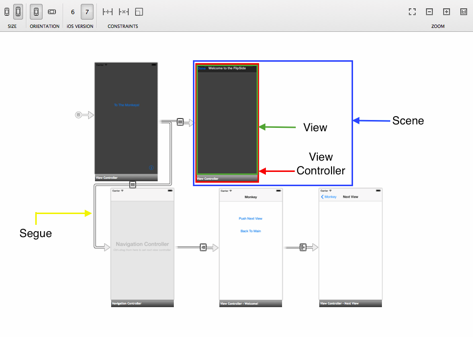 Introduction To Storyboards In Xamarins Xamarin Microsoft Docs