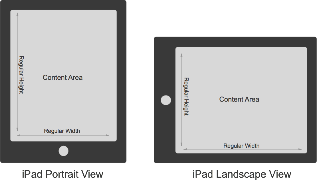 Unified Storyboards in Xamarin iOS - Xamarin | Microsoft Docs