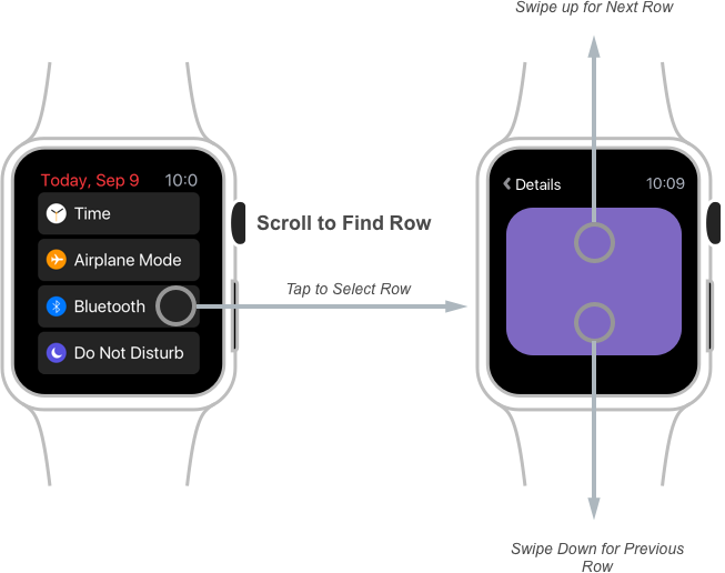 Quick Interaction Techniques for watchOS 3 in Xamarin