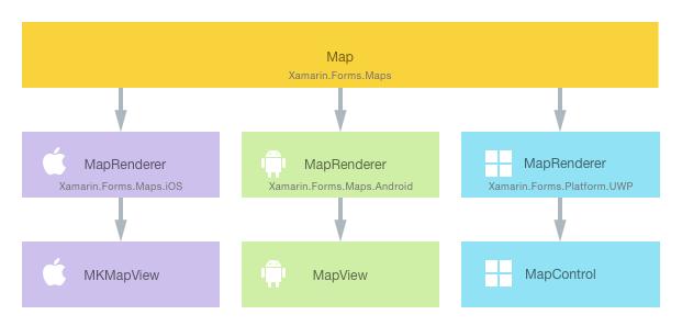 Customizing a map pin xamarin microsoft docs for Google docs android studio