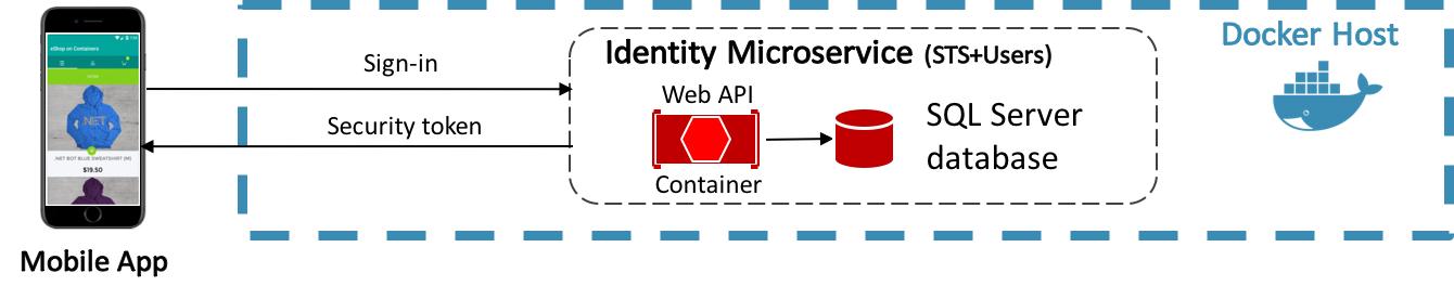 Authentication and Authorization - Xamarin | Microsoft Docs