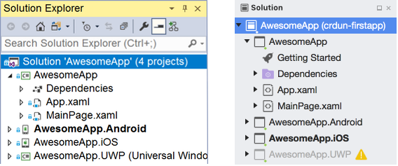 solution-both Xamarin Application Template on forms chat ui, forms listview, forms project, forms shell project, form tabs,