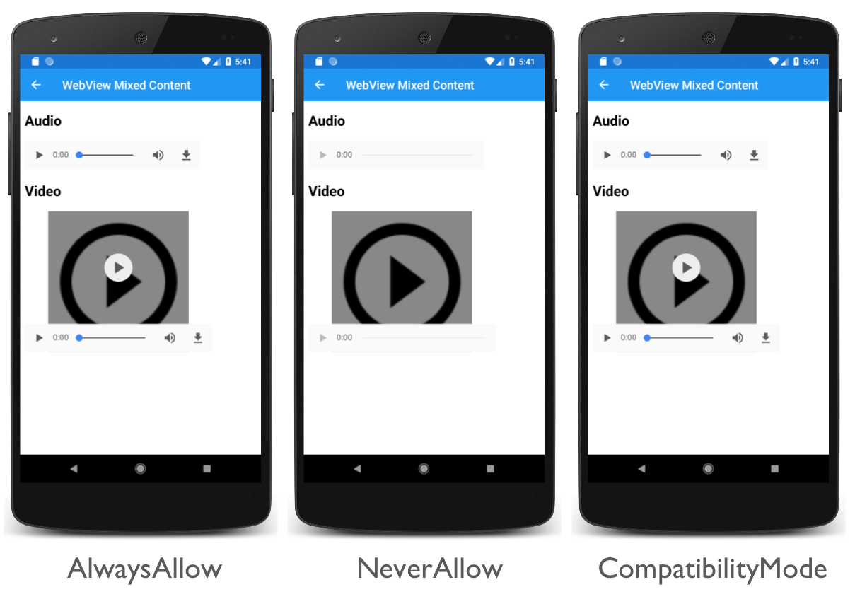 WebView Mixed Content on Android - Xamarin | Microsoft Docs