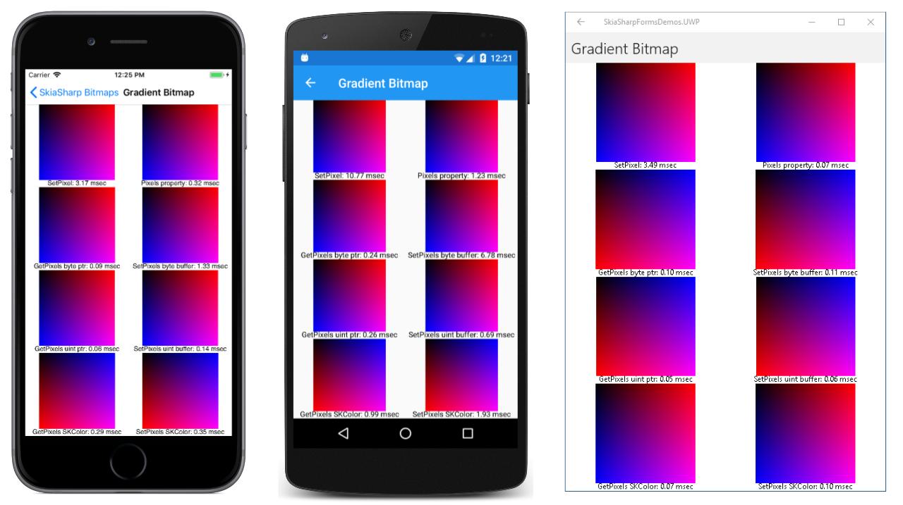 Accessing SkiaSharp bitmap pixel bits - Xamarin | Microsoft Docs