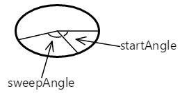 Three Ways to Draw an Arc - Xamarin | Microsoft Docs