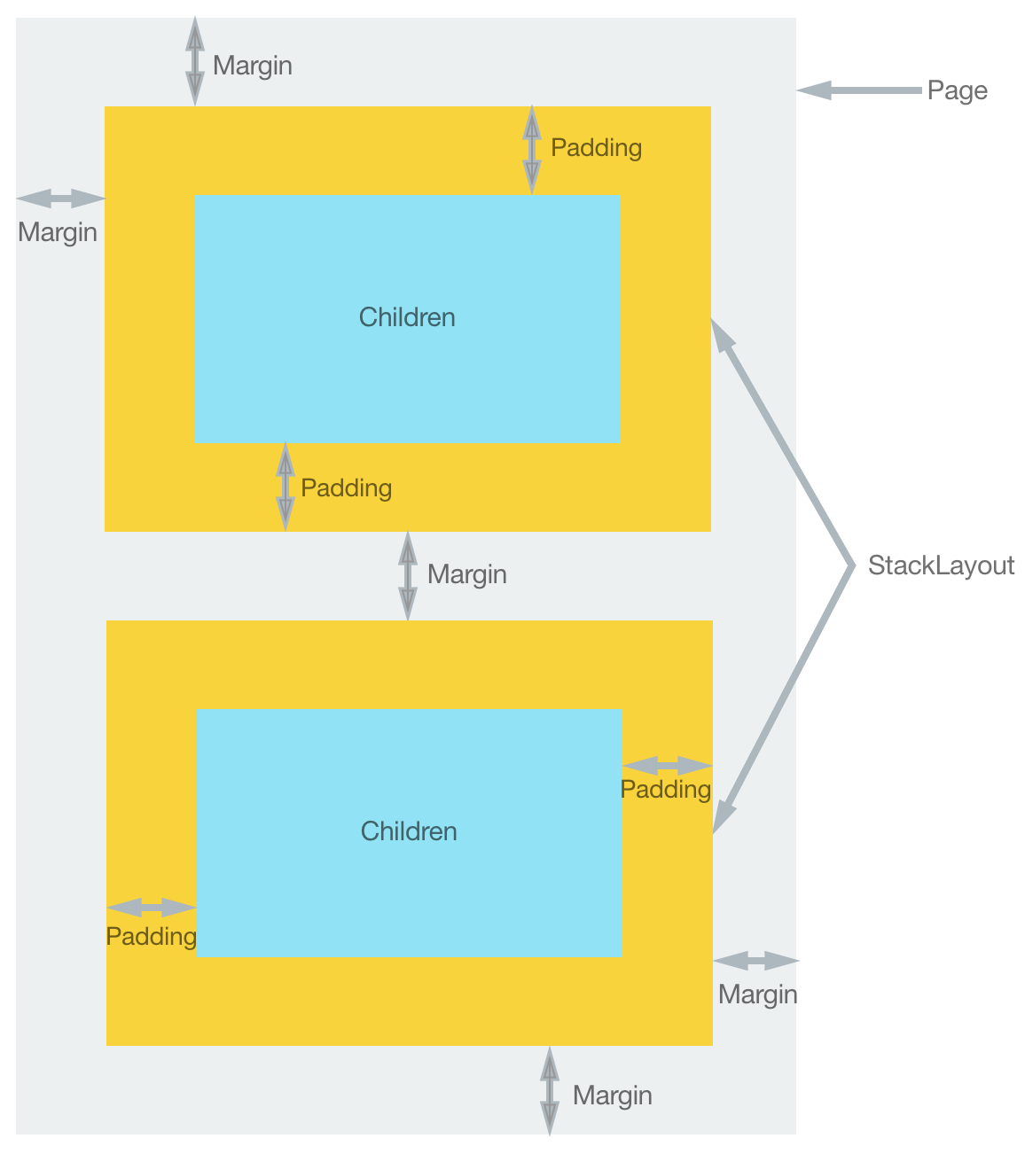 Margin and Padding - Xamarin | Microsoft Docs