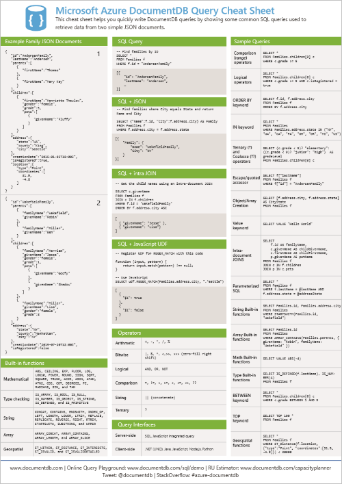 T sql user guide car owners manual sql quick guide user guide manual that easy to read u2022 rh sibere co transact sql user guide ase 15 t sql user guide pdf fandeluxe Images