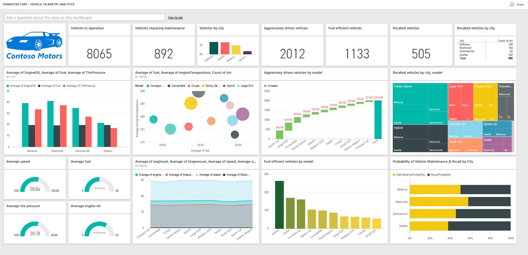 data analytics basics for managers pdf