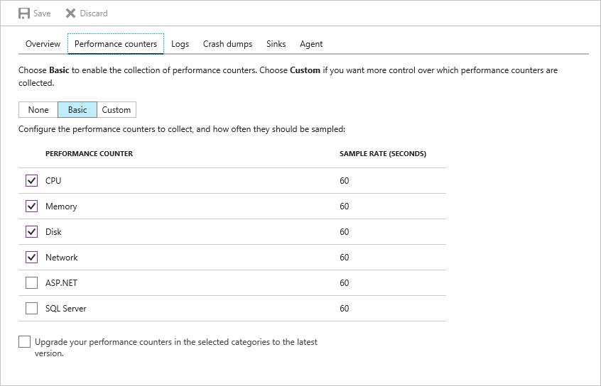 Configuración de contadores de rendimiento