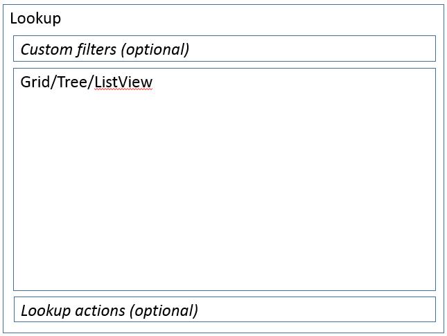 Lookup form pattern - Finance & Operations   Dynamics 365 ...