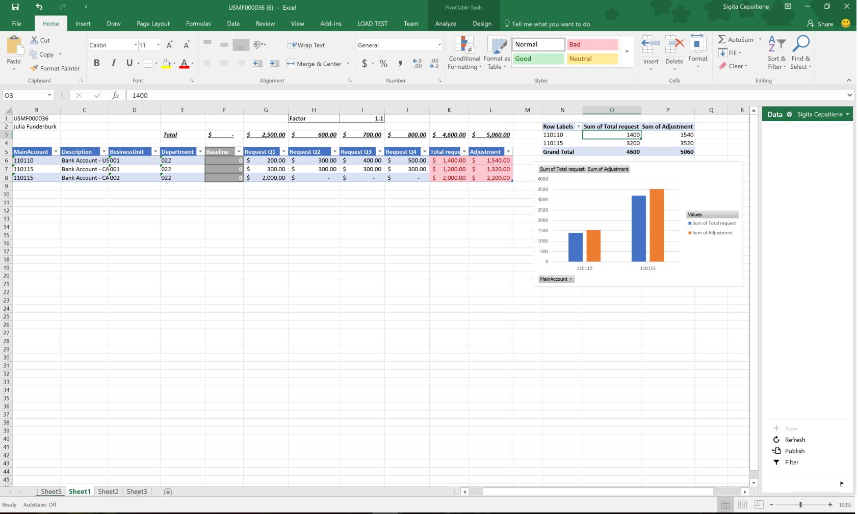 Plantillas de planificación presupuestaria para Excel - Finance ...