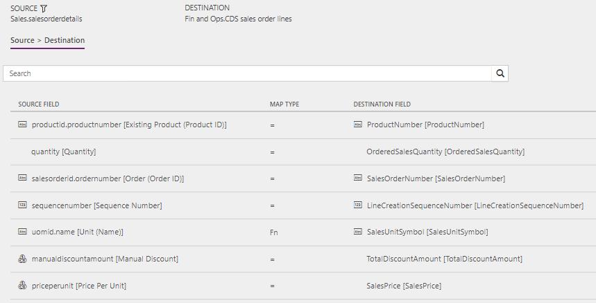 Sincronización de pedidos de ventas directamente entre Sales y ...
