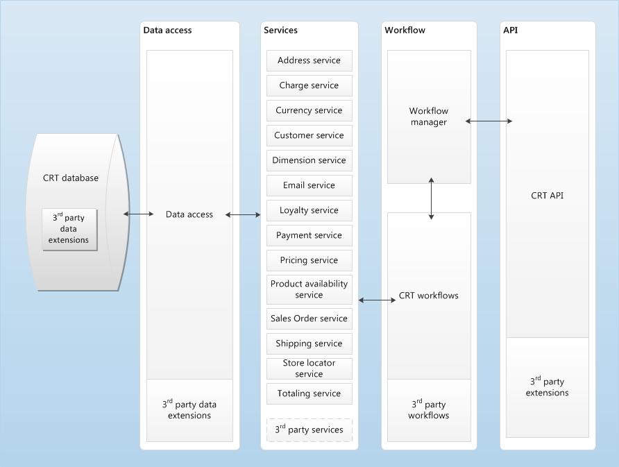 validador sintegra 2009 es