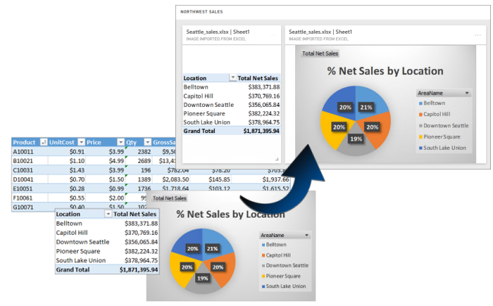 Uso Del Publicador De Power Bi Para Excel Power Bi Microsoft Docs