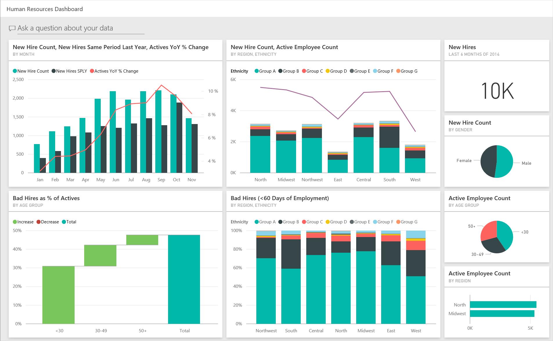 Ejemplo de recursos humanos: un paseo - Power BI | Microsoft Docs