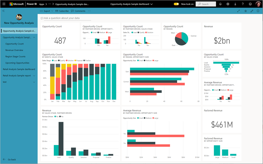 Aplicaciones de Power BI