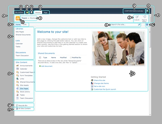 Real World Branding with SharePoint 2010 Publishing Sites ...