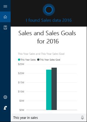 Cortana en el trabajo mostrando el informe personalizado de Power BI