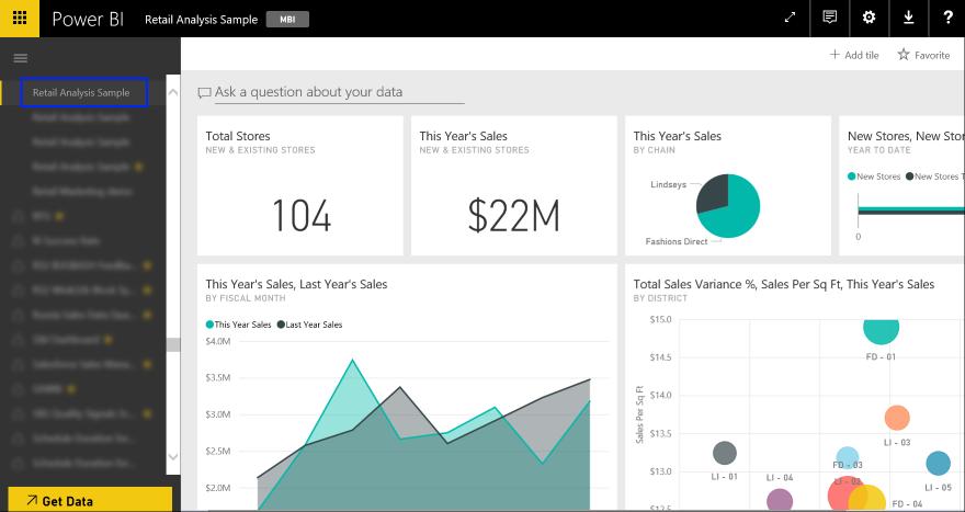 Cortana en el trabajo mostrando una vista del panel de los datos de ejemplo