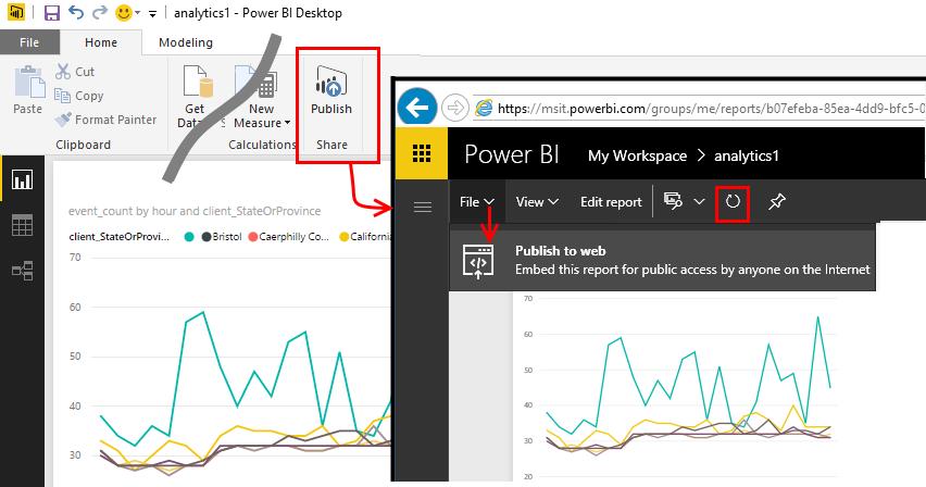 exportación a power bi desde azure application insights
