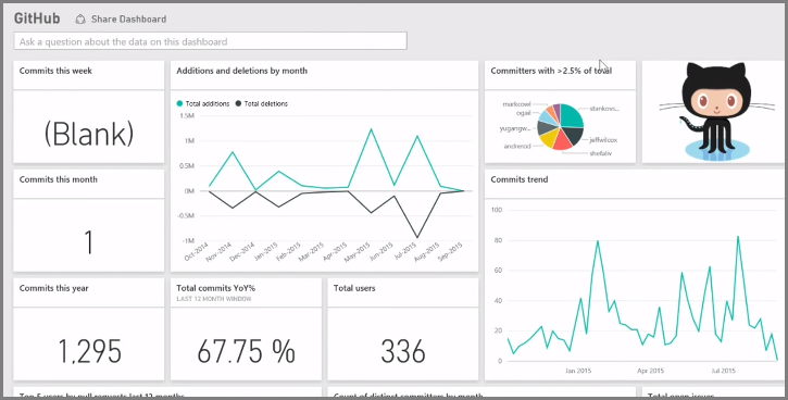 prise en main power bi microsoft docs