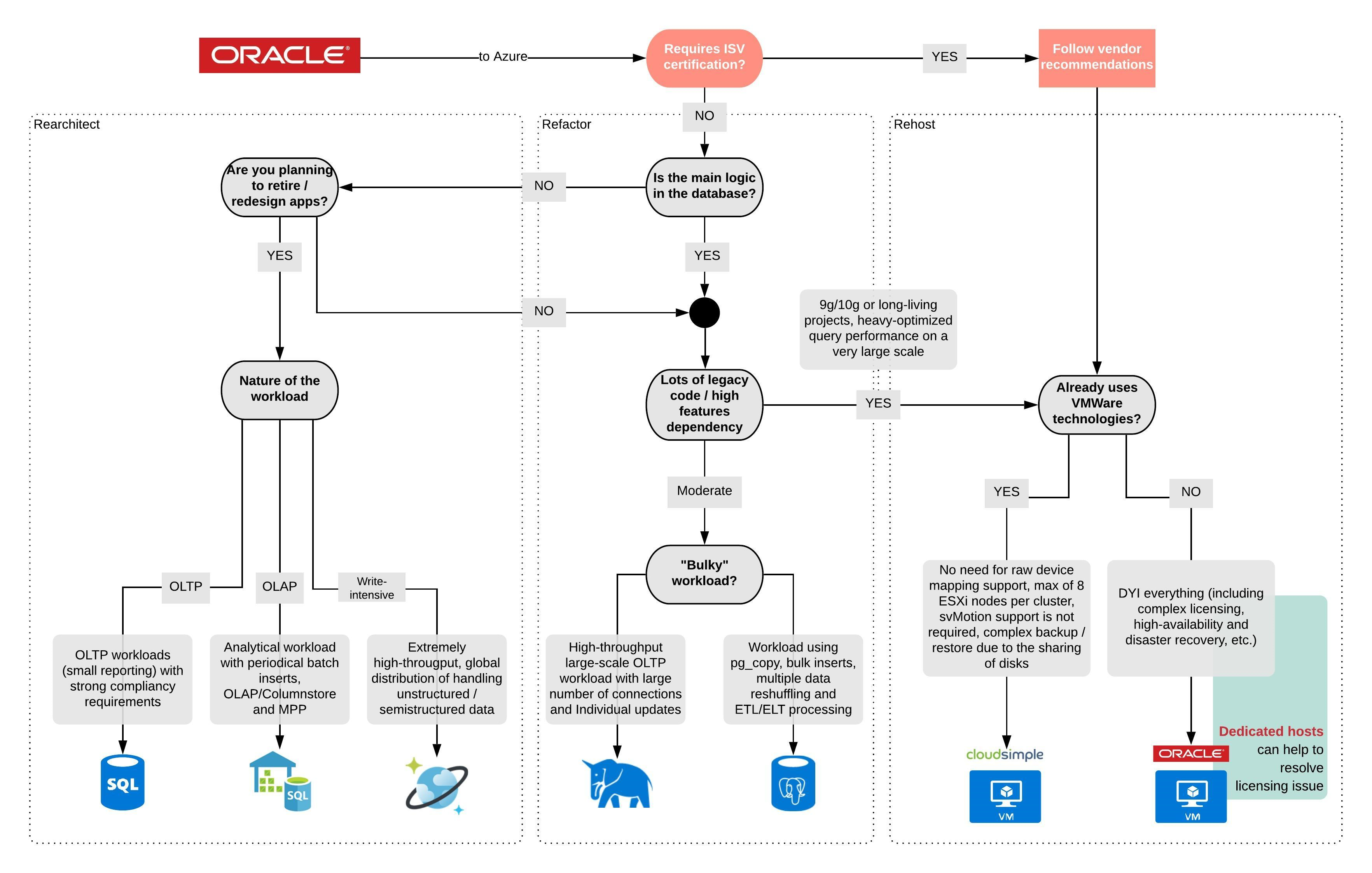 társkereső webhelyek vs alkalmazások