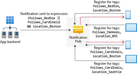 Internetkonfigurációs követelmények Annak érdekében, hogy csatlakoztatni.