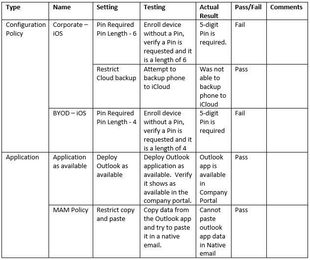 functional test plan template - test e convalida di intune microsoft docs