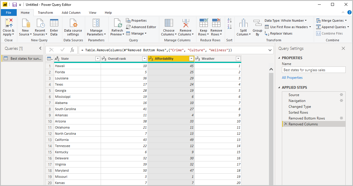 Screenshot di Power BI Desktop che mostra la finestra dell'editor di Power Query per una query che è stata sottoposta a data shaping.