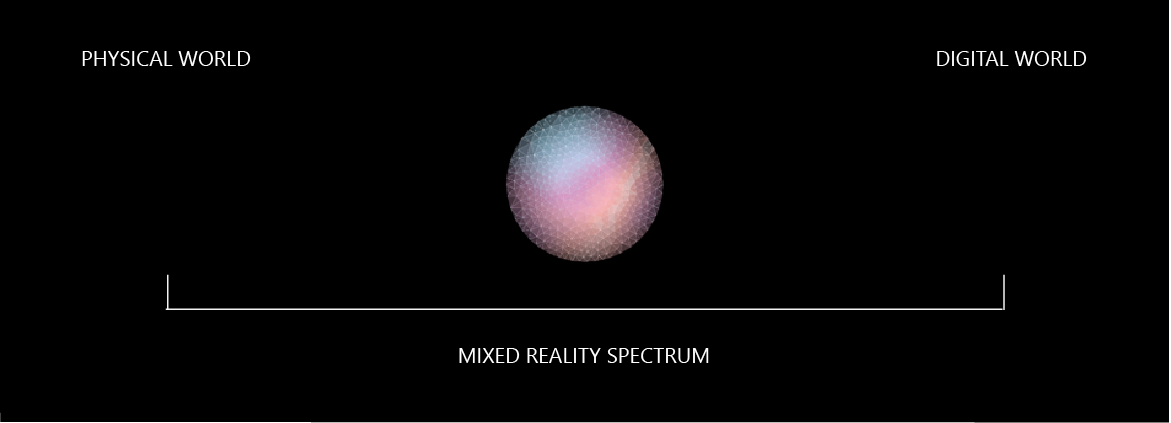 The Mixed Reality spectrum image