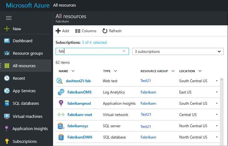 Application Insights のリソース、ロール、アクセス制御Resources, roles, and access control in Application Insights
