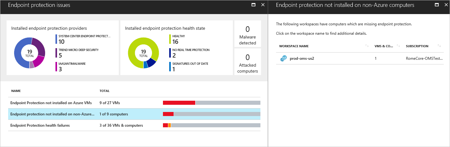 azure security center で endpoint protection の問題を管理する
