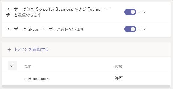 別の組織のユーザーとの電話およびチャット - Microsoft Teams ...