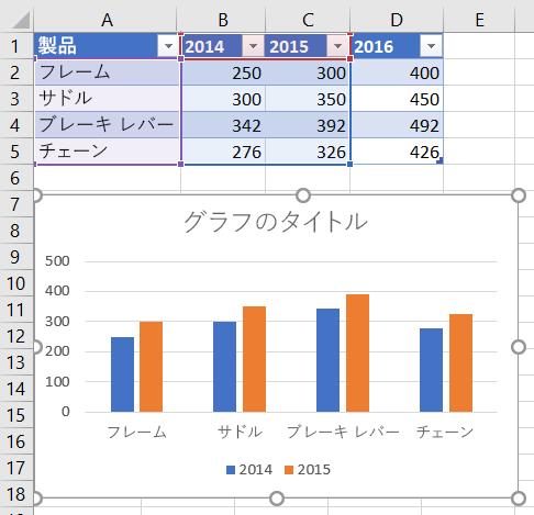 excel javascript api を使用してグラフを操作する microsoft docs