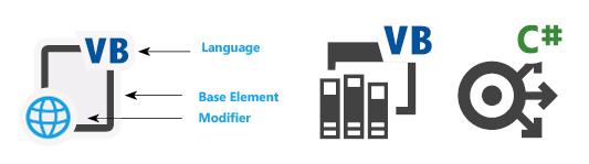 Visual Studio のイメージとアイコン Visual Studio Microsoft Docs
