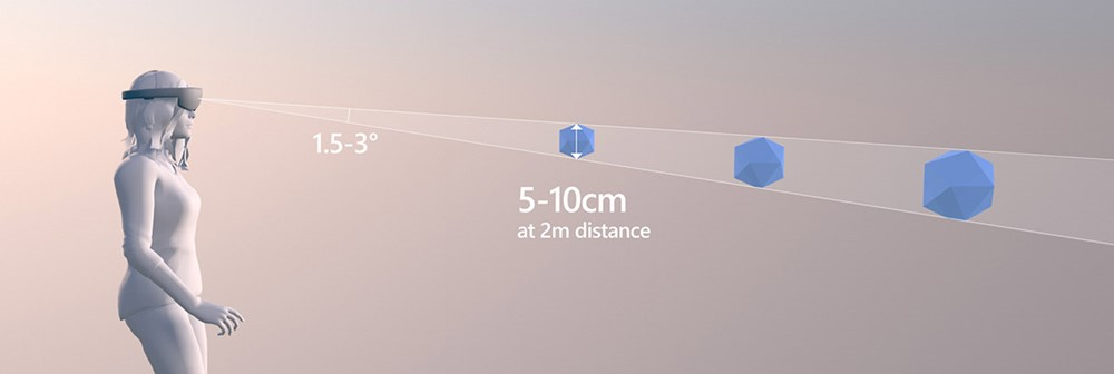 Optimal target size at 2 meter distance